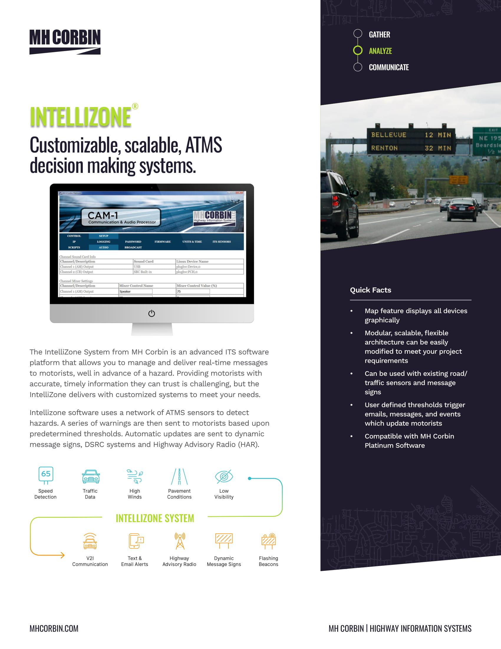 MHC_Product-Sheets_Intellizone-1.jpg
